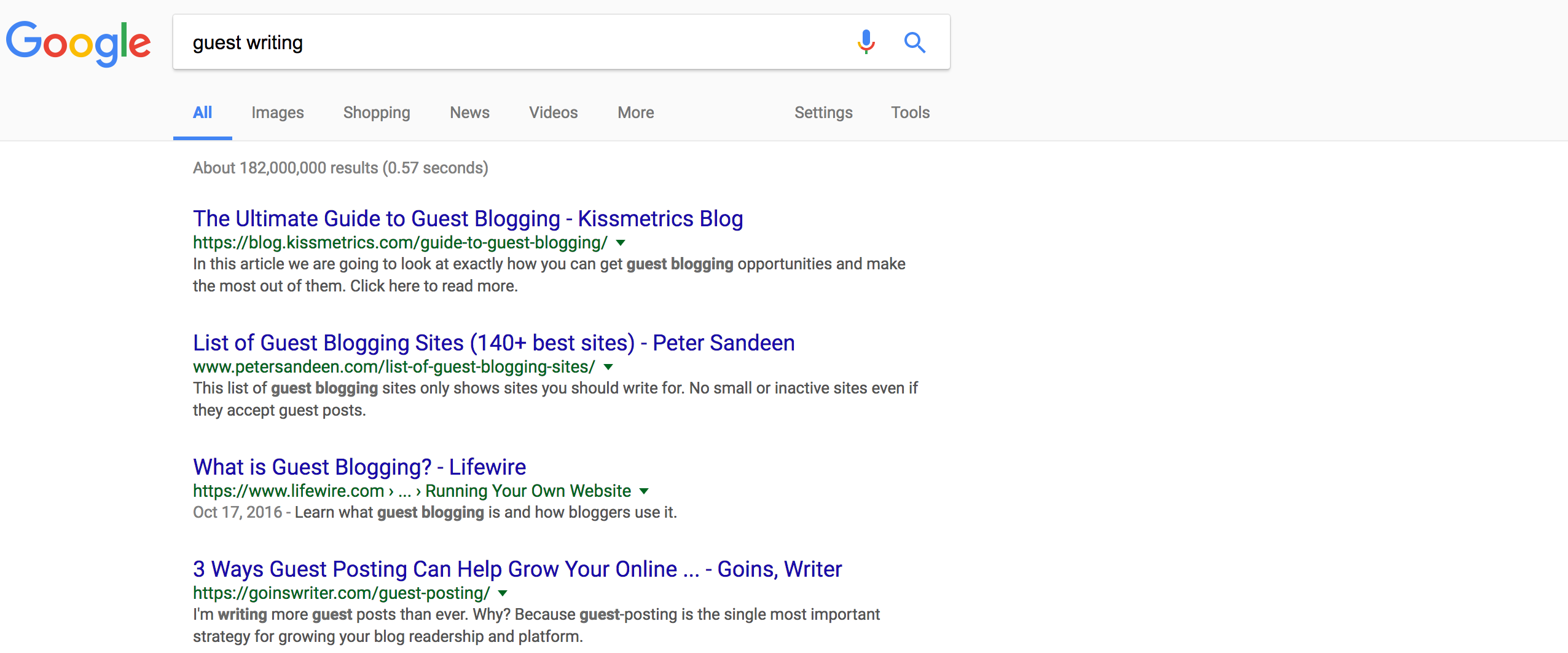 Google guest writing SERP