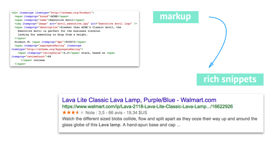 Rich snippets SEO