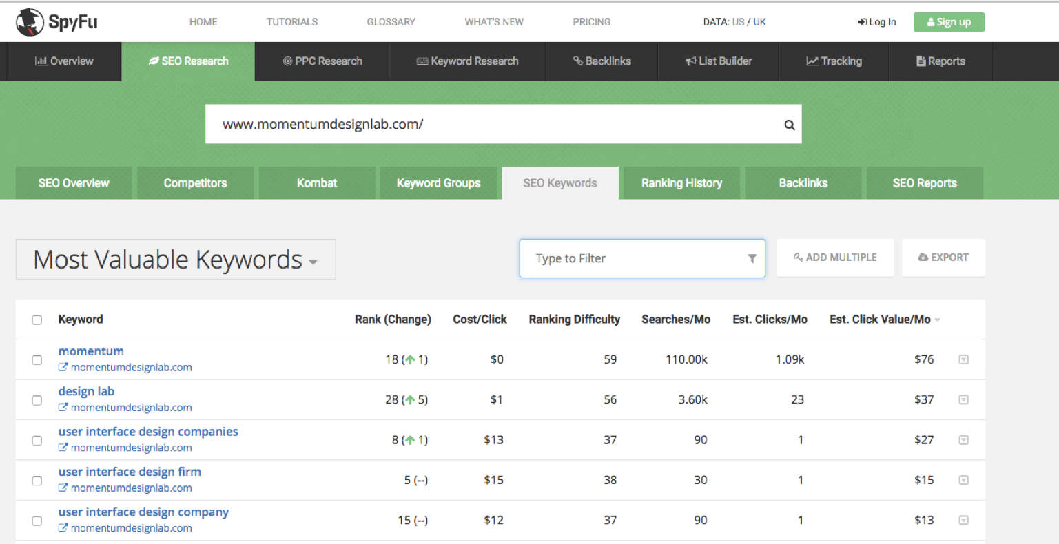 Spyfu keyword research competitors