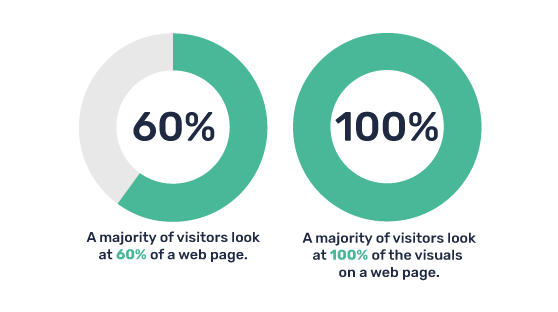 visitors-behaviour-on-a-website-2